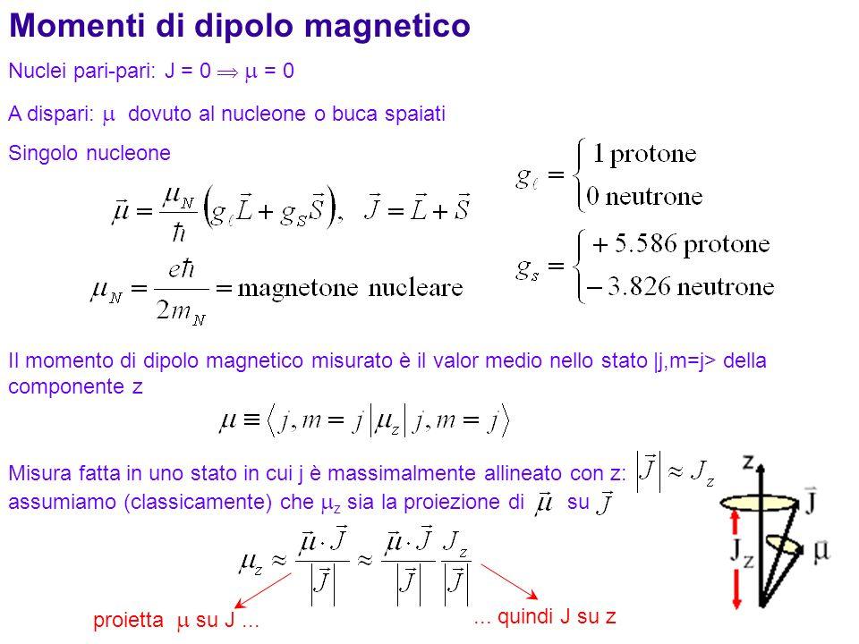 70 Momenti di dipolo magnetico Nuclei pari-pari: J = 0 = 0 A dispari: dovuto al nucleone o buca spaiati Singolo nucleone proietta su J...... quindi J