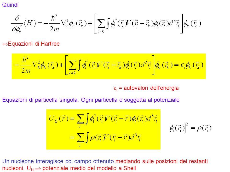 92 Equazioni di Hartree Quindi Equazioni di particella singola. Ogni particella è soggetta al potenziale Un nucleone interagisce col campo ottenuto me