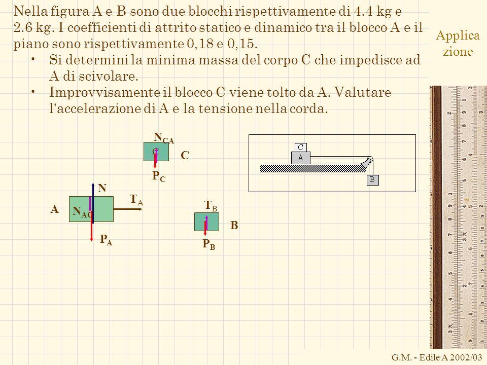 G.M. - Edile A 2002/03 Applica zione Nella figura A e B sono due blocchi rispettivamente di 4.4 kg e 2.6 kg. I coefficienti di attrito statico e dinam