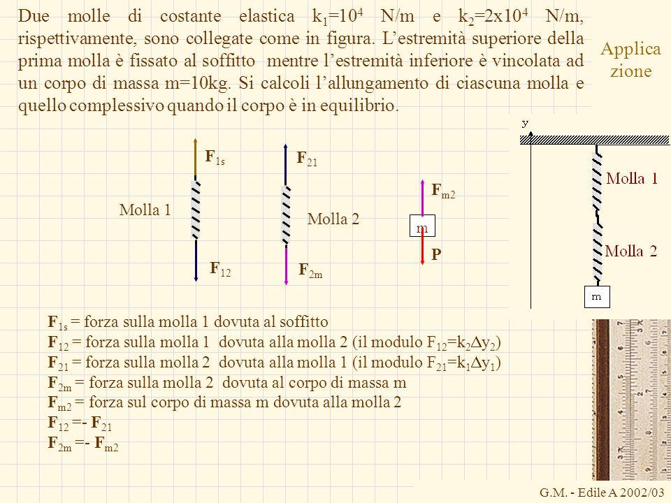 G.M. - Edile A 2002/03 Applica zione Due molle di costante elastica k 1 =10 4 N/m e k 2 =2x10 4 N/m, rispettivamente, sono collegate come in figura. L