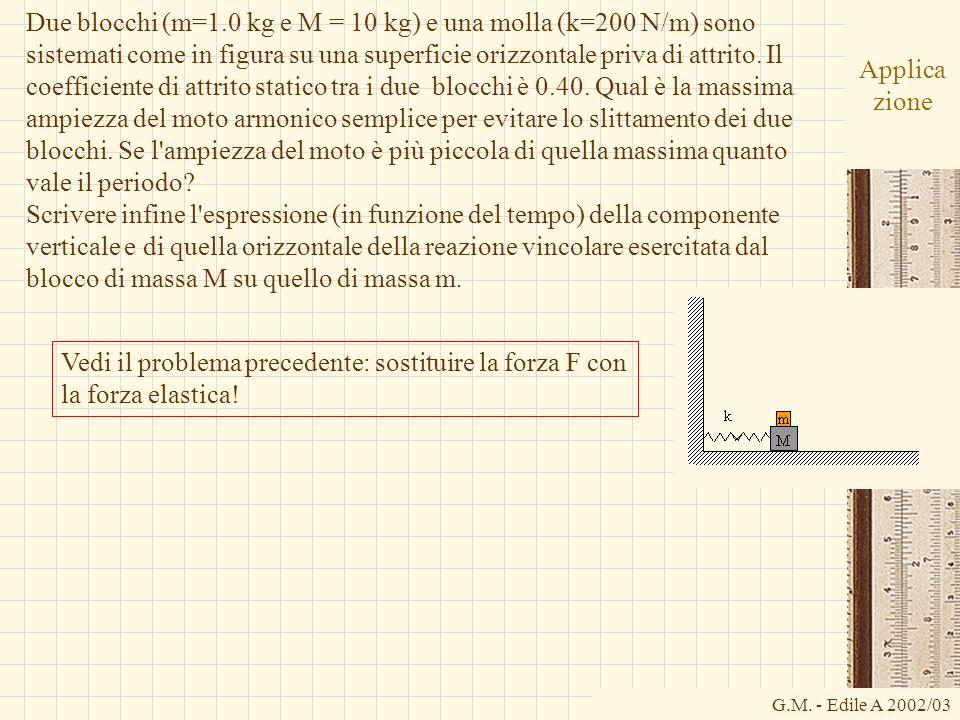 G.M. - Edile A 2002/03 Applica zione Due blocchi (m=1.0 kg e M = 10 kg) e una molla (k=200 N/m) sono sistemati come in figura su una superficie orizzo