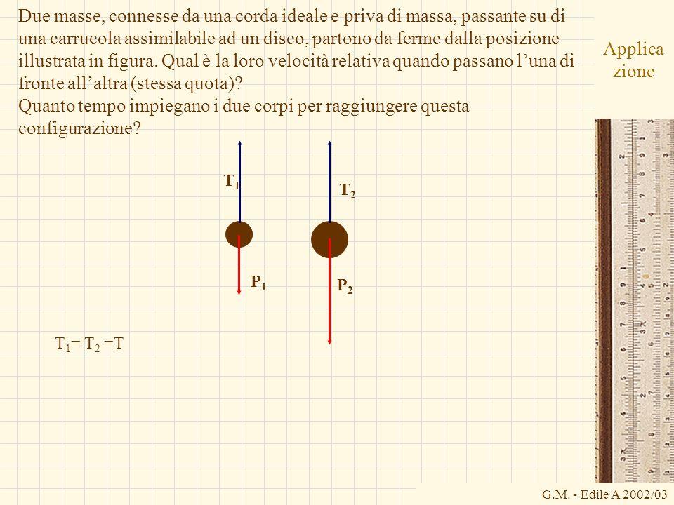 G.M. - Edile A 2002/03 Applica zione Due masse, connesse da una corda ideale e priva di massa, passante su di una carrucola assimilabile ad un disco,
