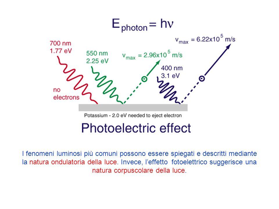 I fenomeni luminosi più comuni possono essere spiegati e descritti mediante la natura ondulatoria della luce. Invece, leffetto fotoelettrico suggerisc
