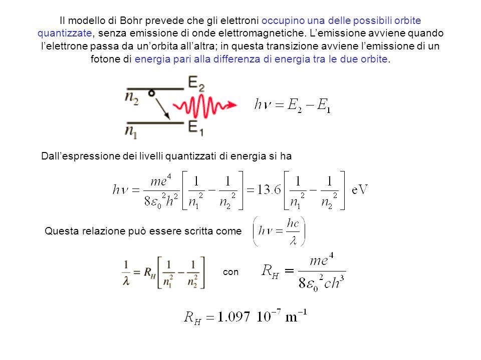 Il modello di Bohr prevede che gli elettroni occupino una delle possibili orbite quantizzate, senza emissione di onde elettromagnetiche. Lemissione av