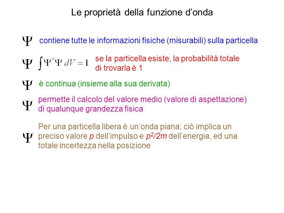 Le proprietà della funzione donda contiene tutte le informazioni fisiche (misurabili) sulla particella se la particella esiste, la probabilità totale