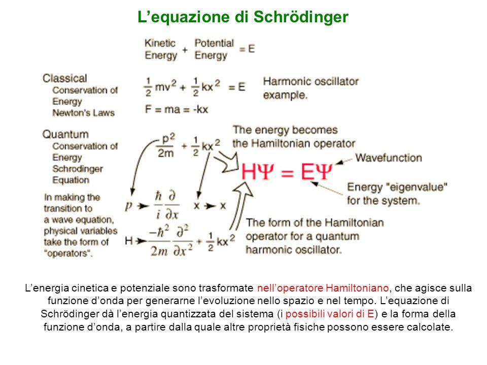 Lenergia cinetica e potenziale sono trasformate nelloperatore Hamiltoniano, che agisce sulla funzione donda per generarne levoluzione nello spazio e n