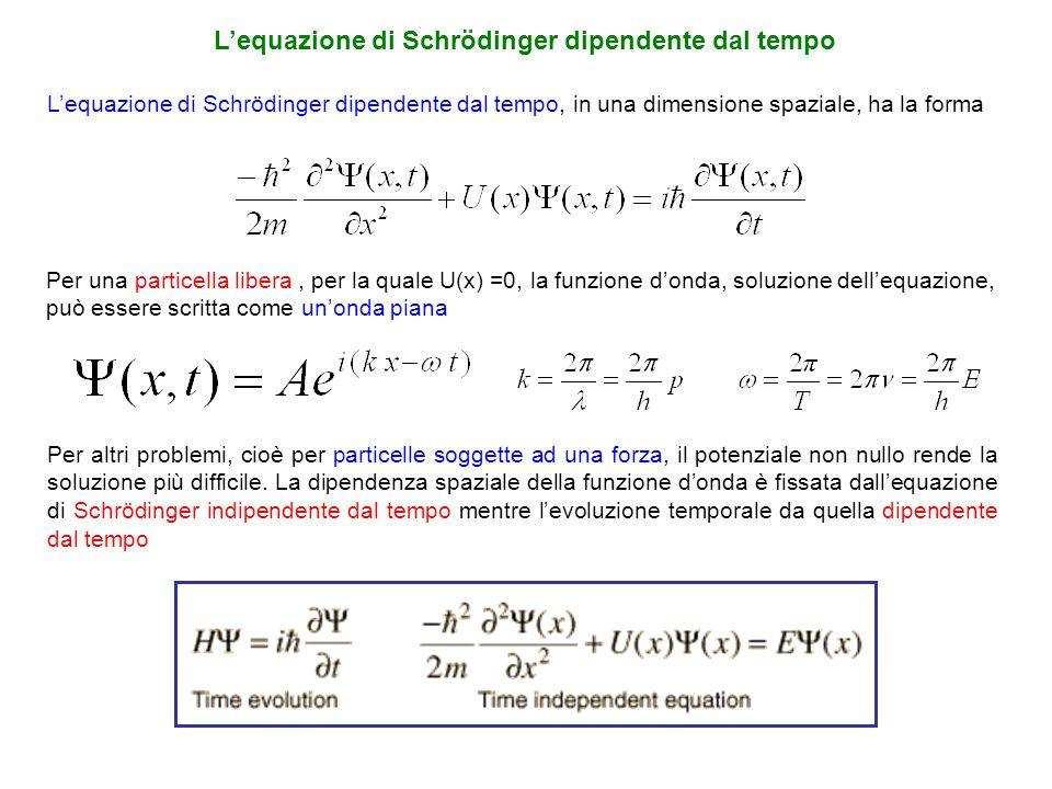 Lequazione di Schrödinger dipendente dal tempo, in una dimensione spaziale, ha la forma Per una particella libera, per la quale U(x) =0, la funzione d