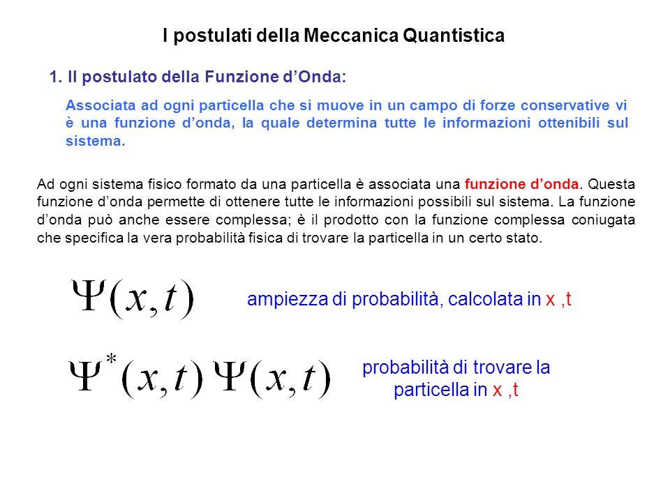 I postulati della Meccanica Quantistica Associata ad ogni particella che si muove in un campo di forze conservative vi è una funzione donda, la quale