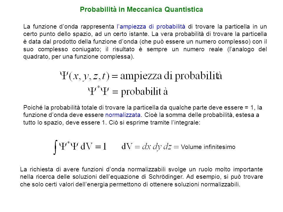 La funzione donda rappresenta lampiezza di probabilità di trovare la particella in un certo punto dello spazio, ad un certo istante. La vera probabili