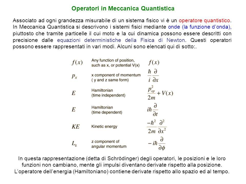 Associato ad ogni grandezza misurabile di un sistema fisico vi è un operatore quantistico. In Meccanica Quantistica si descrivono i sistemi fisici med