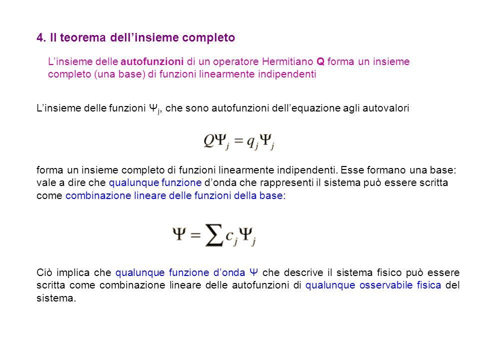 Linsieme delle autofunzioni di un operatore Hermitiano Q forma un insieme completo (una base) di funzioni linearmente indipendenti 4. Il teorema delli