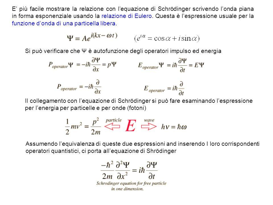 E più facile mostrare la relazione con lequazione di Schrödinger scrivendo londa piana in forma esponenziale usando la relazione di Eulero. Questa è l