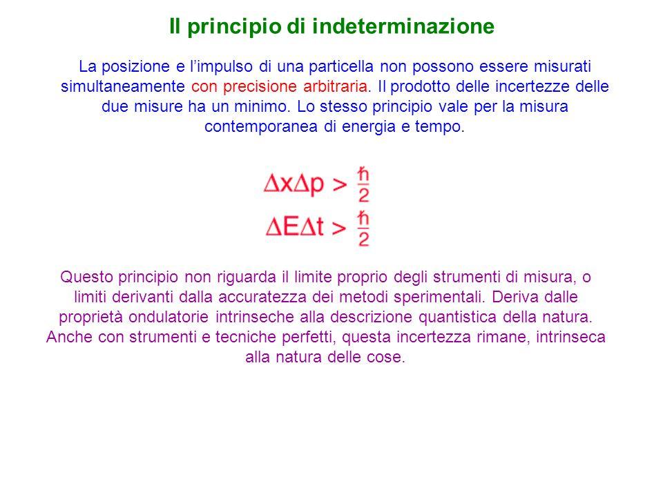 La posizione e limpulso di una particella non possono essere misurati simultaneamente con precisione arbitraria. Il prodotto delle incertezze delle du