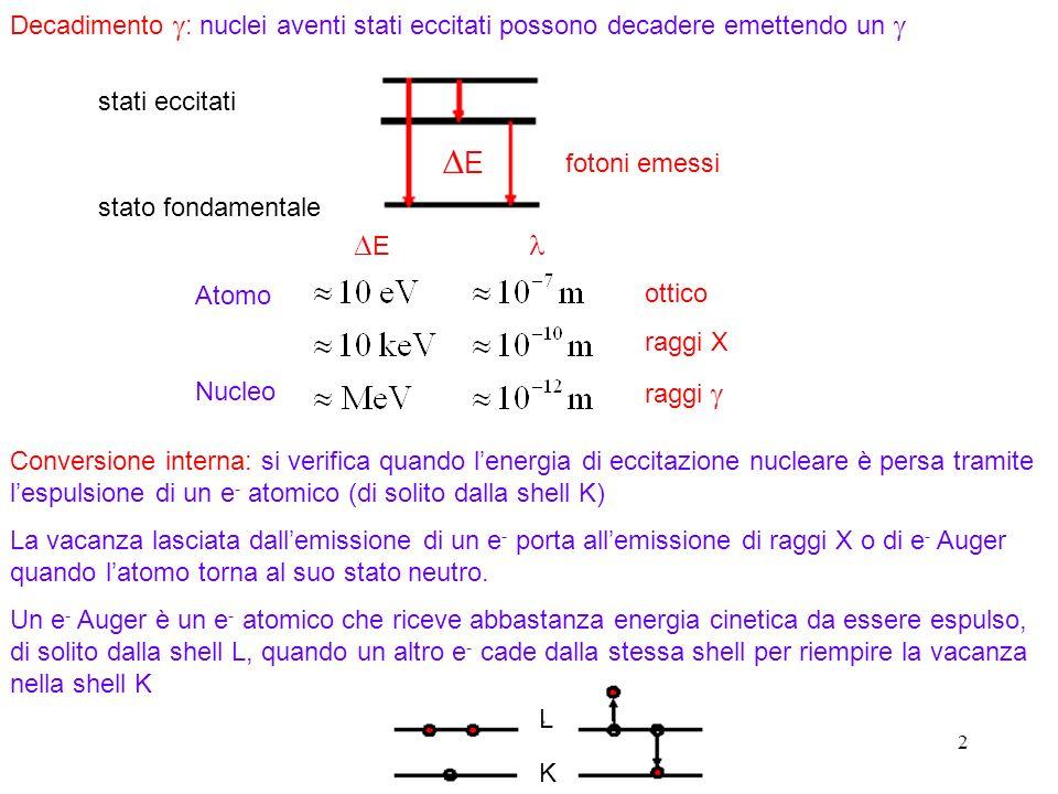 2 Decadimento : nuclei aventi stati eccitati possono decadere emettendo un stati eccitati E Atomo Nucleo stato fondamentale fotoni emessi ottico raggi