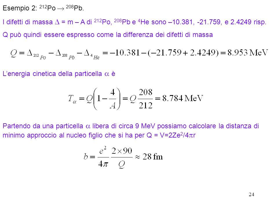 24 Esempio 2: 212 Po 208 Pb. I difetti di massa = m – A di 212 Po, 208 Pb e 4 He sono –10.381, -21.759, e 2.4249 risp. Q può quindi essere espresso co