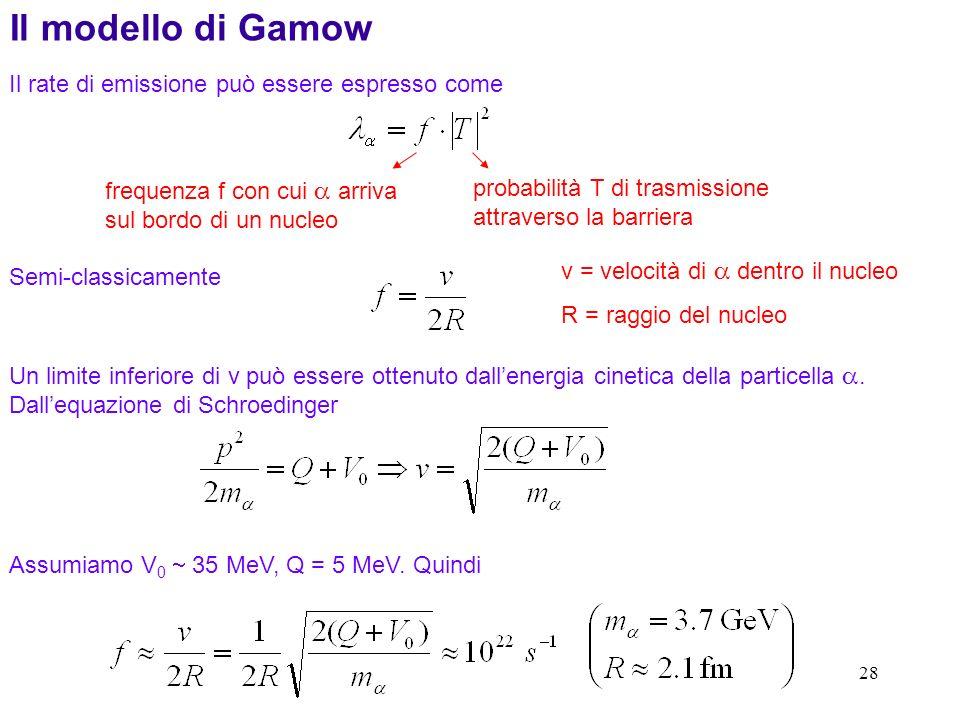 28 Il modello di Gamow Il rate di emissione può essere espresso come frequenza f con cui arriva sul bordo di un nucleo probabilità T di trasmissione a