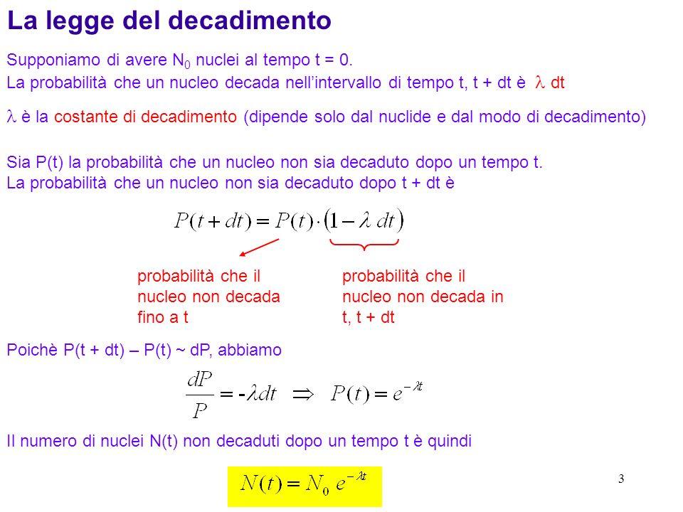 3 La legge del decadimento Supponiamo di avere N 0 nuclei al tempo t = 0. La probabilità che un nucleo decada nellintervallo di tempo t, t + dt è dt è