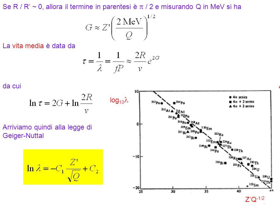 36 da cui La vita media è data da Arriviamo quindi alla legge di Geiger-Nuttal Se R / R 0, allora il termine in parentesi è / 2 e misurando Q in MeV s