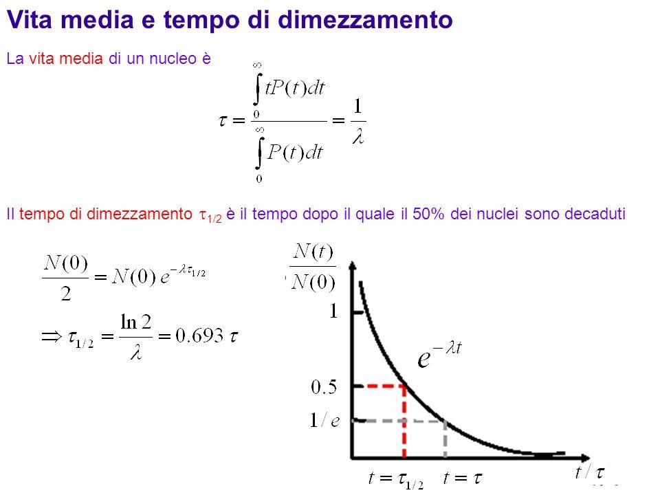 5 La vita media di un nucleo è Il tempo di dimezzamento 1/2 è il tempo dopo il quale il 50% dei nuclei sono decaduti Vita media e tempo di dimezzament