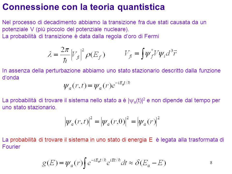 39 Problemi del modello Abbiamo assunto lesistenza di una particella nel nucleo e non abbiamo tenuto conto della probabilità di formazione Abbiamo considerato un approccio semi-classico per stimare la frequenza dei tentativi di fuga, f = v / 2R, e abbiamo fatto una predizione assoluta del rate di decadimento.