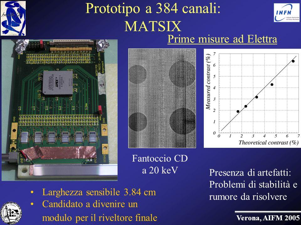 Verona, AIFM 2005 Prototipo a 384 canali: MATSIX Prime misure ad Elettra Larghezza sensibile 3.84 cm Candidato a divenire un modulo per il riveltore finale Fantoccio CD a 20 keV Presenza di artefatti: Problemi di stabilità e rumore da risolvere