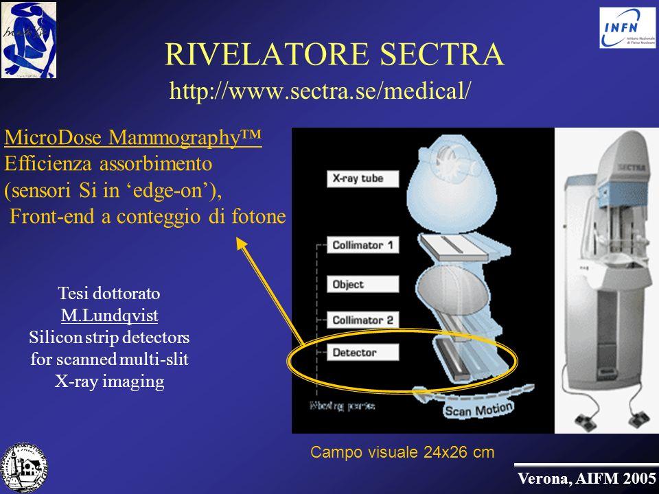 Verona, AIFM 2005 RIVELATORE SECTRA http://www.sectra.se/medical/ Campo visuale 24x26 cm MicroDose Mammography Efficienza assorbimento (sensori Si in edge-on), Front-end a conteggio di fotone Tesi dottorato M.Lundqvist Silicon strip detectors for scanned multi-slit X-ray imaging