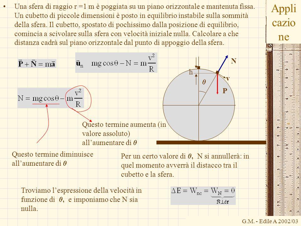 G.M. - Edile A 2002/03 Appli cazio ne Una sfera di raggio r =1 m è poggiata su un piano orizzontale e mantenuta fissa. Un cubetto di piccole dimension