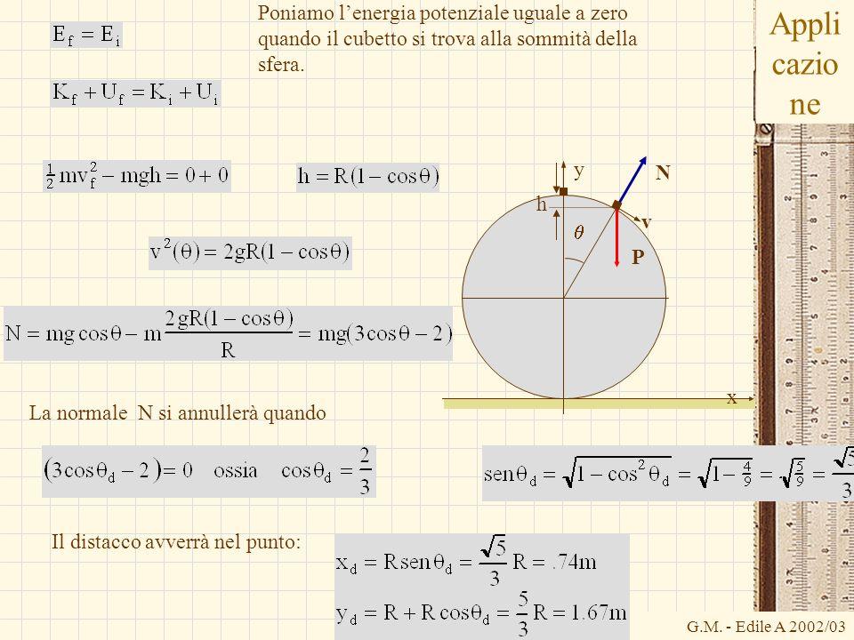 G.M. - Edile A 2002/03 Appli cazio ne N P v h Poniamo lenergia potenziale uguale a zero quando il cubetto si trova alla sommità della sfera. La normal