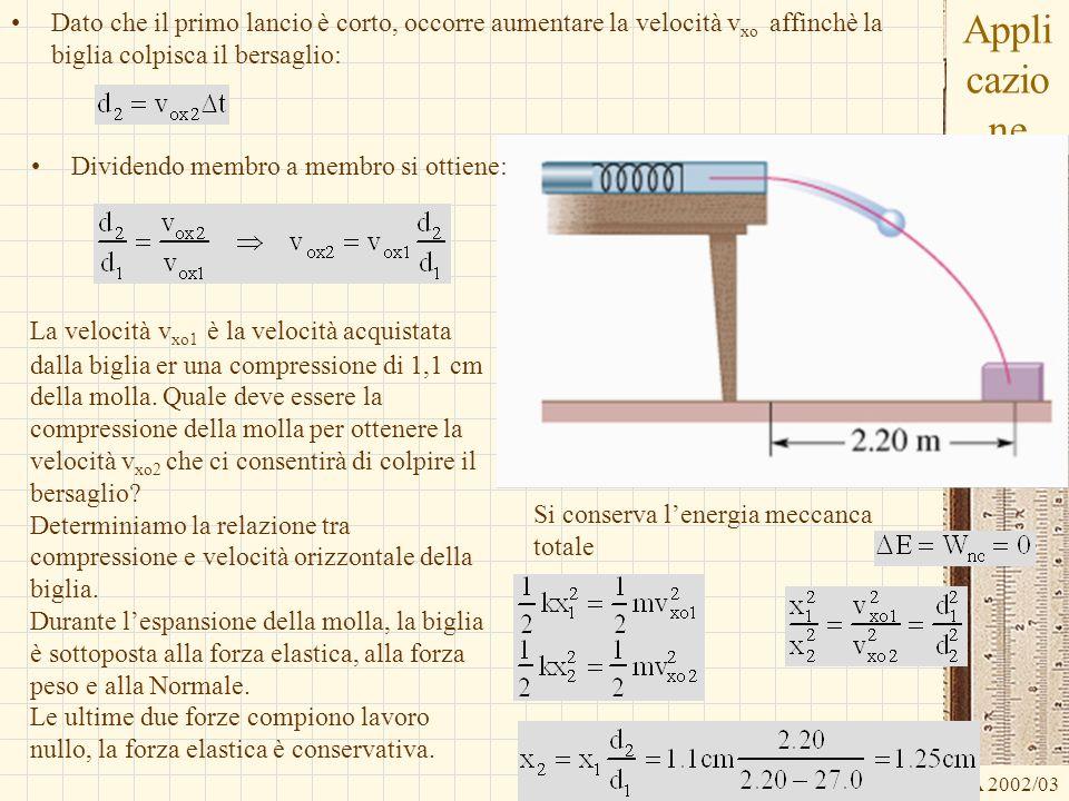 G.M. - Edile A 2002/03 Appli cazio ne Dato che il primo lancio è corto, occorre aumentare la velocità v xo affinchè la biglia colpisca il bersaglio: L