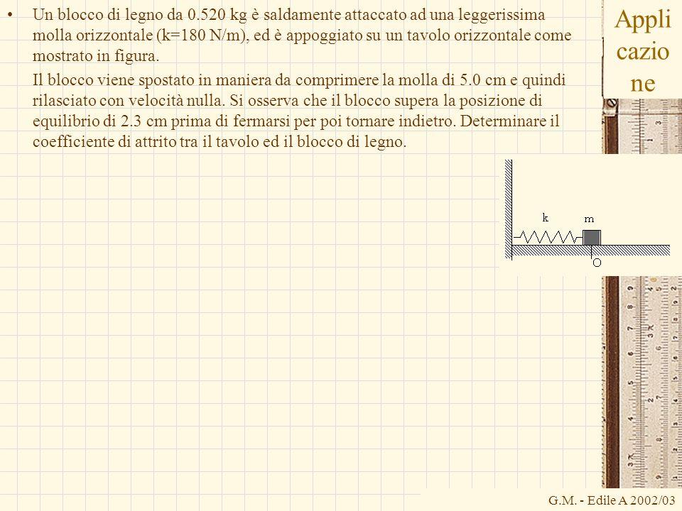 G.M. - Edile A 2002/03 Appli cazio ne Un blocco di legno da 0.520 kg è saldamente attaccato ad una leggerissima molla orizzontale (k=180 N/m), ed è ap