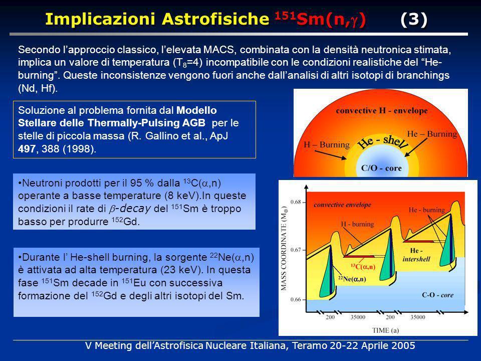 Secondo lapproccio classico, lelevata MACS, combinata con la densità neutronica stimata, implica un valore di temperatura (T 8 =4) incompatibile con le condizioni realistiche del He- burning.