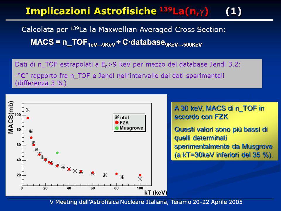 MACS = n_TOF 1eV9KeV + Cdatabase 9KeV500KeV Implicazioni Astrofisiche 139 La(n,) (1) V Meeting dellAstrofisica Nucleare Italiana, Teramo 20-22 Aprile 2005 Dati di n_TOF estrapolati a E n >9 keV per mezzo del database Jendl 3.2: -C rapporto fra n_TOF e Jendl nellintervallo dei dati sperimentali (differenza 3 %) A 30 keV, MACS di n_TOF in accordo con FZK Questi valori sono più bassi di quelli determinati sperimentalmente da Musgrove (a kT=30keV inferiori del 35 %).