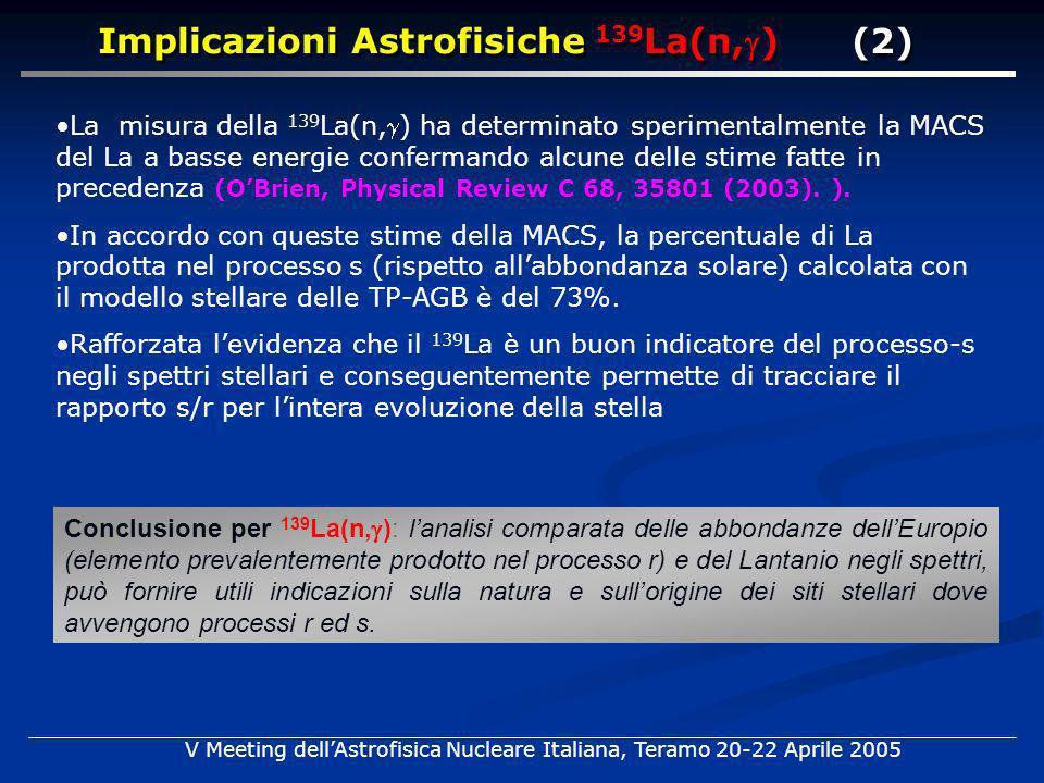 V Meeting dellAstrofisica Nucleare Italiana, Teramo 20-22 Aprile 2005 Implicazioni Astrofisiche 139 La(n,) (2) La misura della 139 La(n,) ha determina