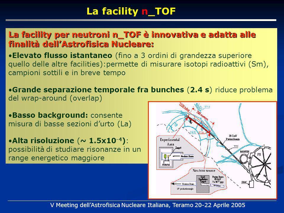 La facility n_TOF V Meeting dellAstrofisica Nucleare Italiana, Teramo 20-22 Aprile 2005 La facility per neutroni n_TOF è innovativa e adatta alle fina