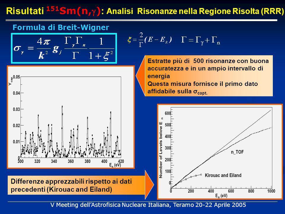 Formula di Breit-Wigner n Risultati 151 Sm(n,) : Analisi Risonanze nella Regione Risolta (RRR) V Meeting dellAstrofisica Nucleare Italiana, Teramo 20-