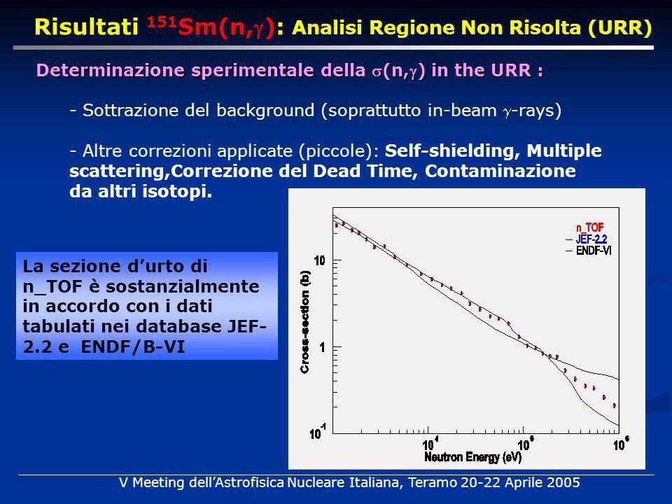 Determinazione sperimentale della (n,) in the URR : - Sottrazione del background (soprattutto in-beam -rays) - Altre correzioni applicate (piccole): S
