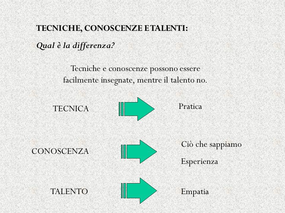TECNICHE, CONOSCENZE E TALENTI: Qual è la differenza? Tecniche e conoscenze possono essere facilmente insegnate, mentre il talento no. TECNICA Pratica