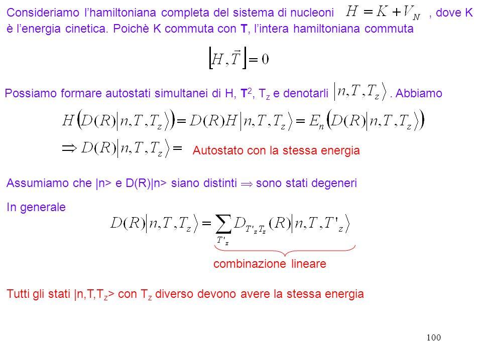 100 Autostato con la stessa energia Possiamo formare autostati simultanei di H, T 2, T z e denotarli. Abbiamo Consideriamo lhamiltoniana completa del