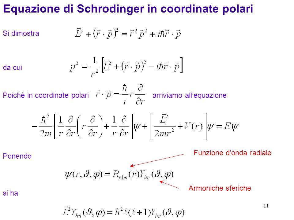 11 Si dimostra da cui Poichè in coordinate polari arriviamo allequazione Ponendo si ha Equazione di Schrodinger in coordinate polari Armoniche sferich