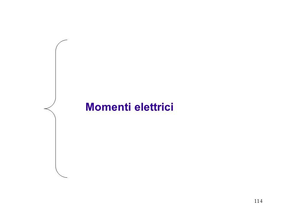 114 Momenti elettrici