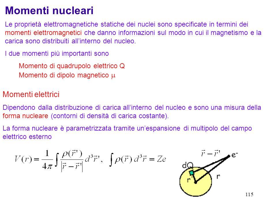 115 Momenti nucleari Le proprietà elettromagnetiche statiche dei nuclei sono specificate in termini dei momenti elettromagnetici che danno informazion