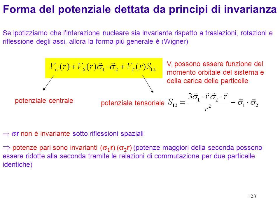 123 r non è invariante sotto riflessioni spaziali potenze pari sono invarianti ( r) ( r) (potenze maggiori della seconda possono essere ridotte alla s