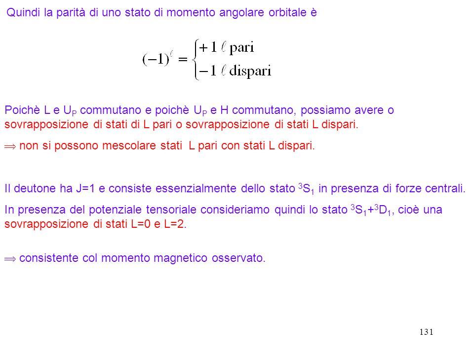 131 Poichè L e U P commutano e poichè U P e H commutano, possiamo avere o sovrapposizione di stati di L pari o sovrapposizione di stati L dispari. non