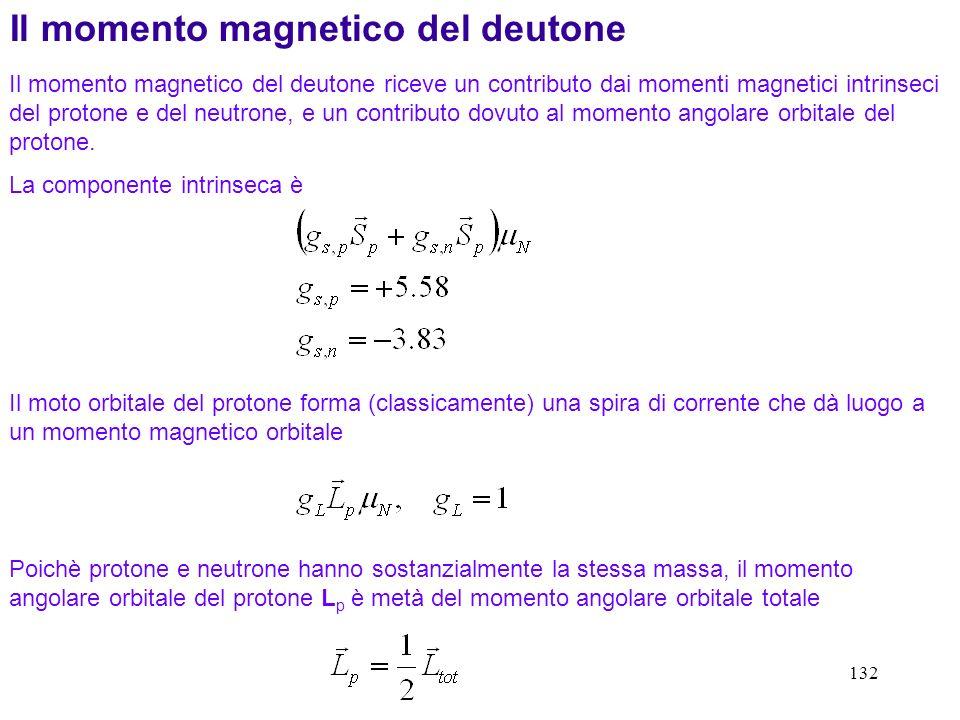 132 Il momento magnetico del deutone Il momento magnetico del deutone riceve un contributo dai momenti magnetici intrinseci del protone e del neutrone