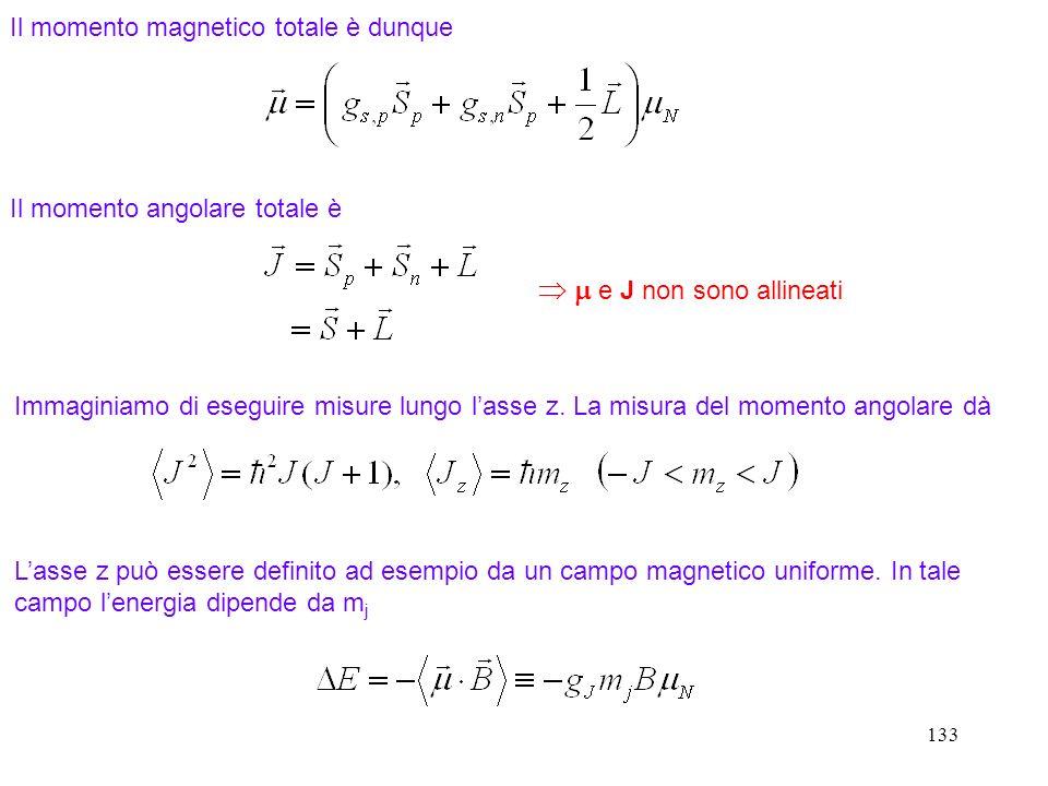133 Il momento magnetico totale è dunque Il momento angolare totale è Immaginiamo di eseguire misure lungo lasse z. La misura del momento angolare dà