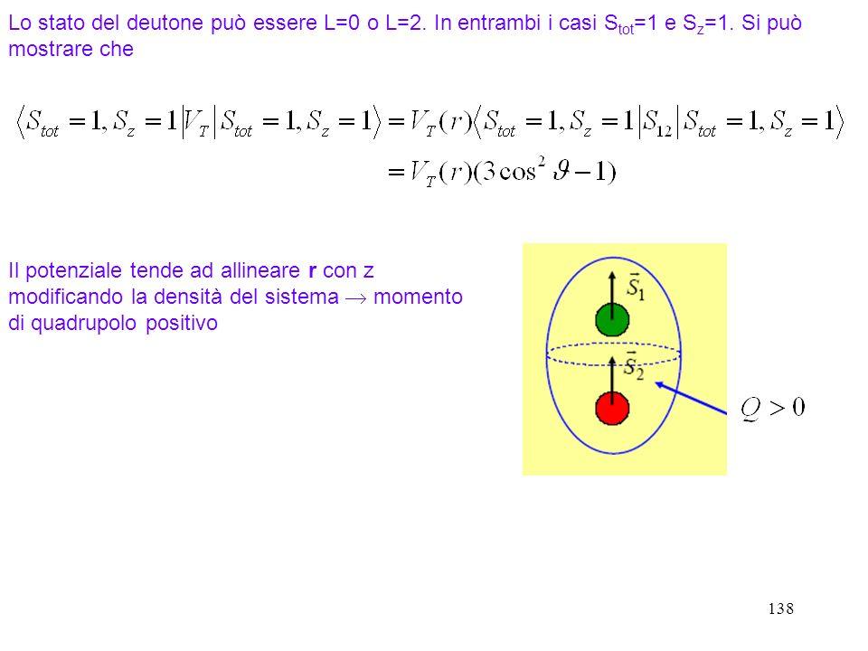 138 Lo stato del deutone può essere L=0 o L=2. In entrambi i casi S tot =1 e S z =1. Si può mostrare che Il potenziale tende ad allineare r con z modi