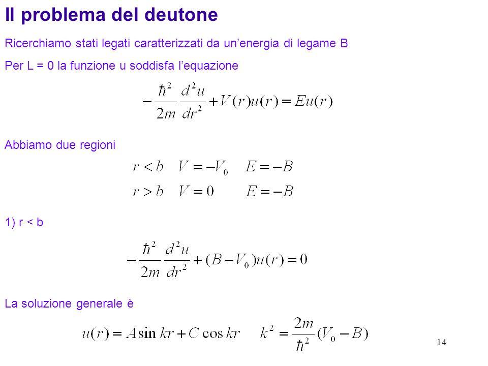 14 Ricerchiamo stati legati caratterizzati da unenergia di legame B Per L = 0 la funzione u soddisfa lequazione Abbiamo due regioni 1) r < b La soluzi