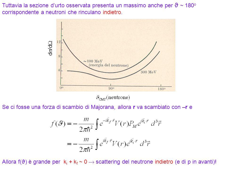 148 Tuttavia la sezione durto osservata presenta un massimo anche per ϑ ~ 180 o corrispondente a neutroni che rinculano indietro. d /d Se ci fosse una