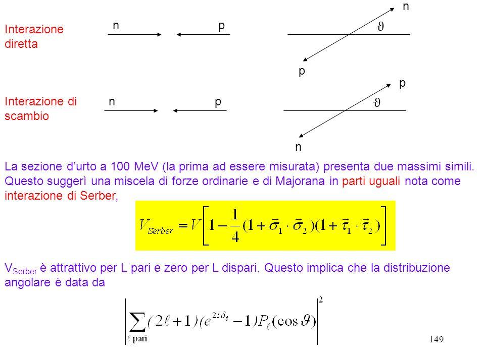 149 La sezione durto a 100 MeV (la prima ad essere misurata) presenta due massimi simili. Questo suggerì una miscela di forze ordinarie e di Majorana