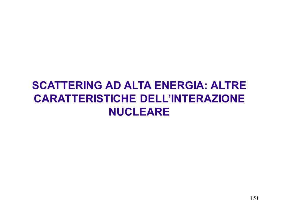 151 SCATTERING AD ALTA ENERGIA: ALTRE CARATTERISTICHE DELLINTERAZIONE NUCLEARE